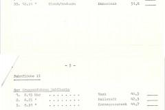 Programm-1971-Bay.-Meisterschaft-Burghausen_export