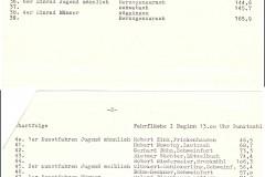 Programm-1971-Bayer.-Meisterschaft-Langenzenn_export